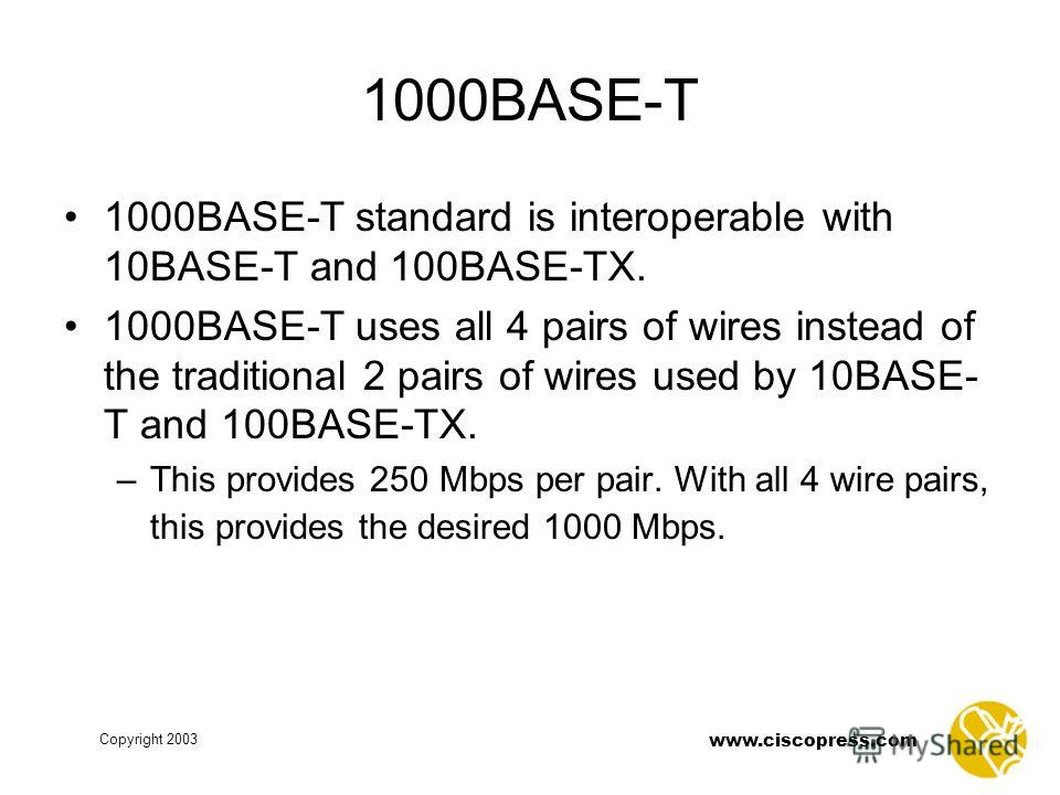 Copyright 2003 www.ciscopress.com 1000BASE-T 1000BASE-T standard is interoperable with 10BASE-T and 100BASE-TX. 1000BASE-T uses all 4 pairs of wires instead of the traditional 2 pairs of wires used by 10BASE- T and 100BASE-TX. –This provides 250 Mbps