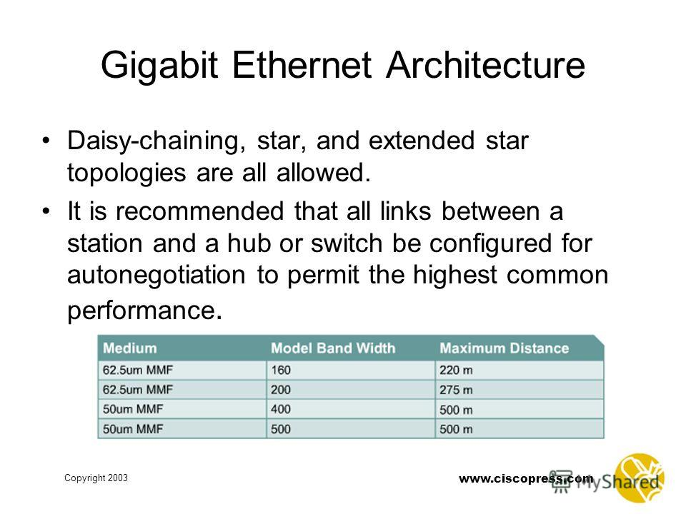 Copyright 2003 www.ciscopress.com Gigabit Ethernet Architecture Daisy-chaining, star, and extended star topologies are all allowed. It is recommended that all links between a station and a hub or switch be configured for autonegotiation to permit the