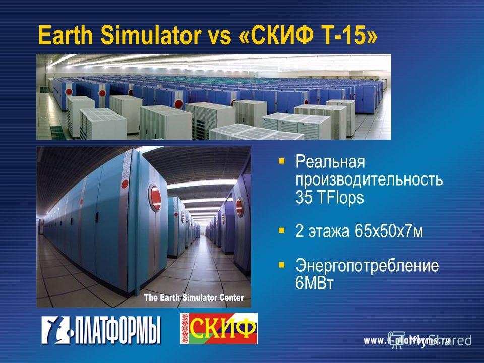 Earth Simulator vs «СКИФ Т-15» Реальная производительность 35 TFlops 2 этажа 65x50x7 м Энергопотребление 6МВт