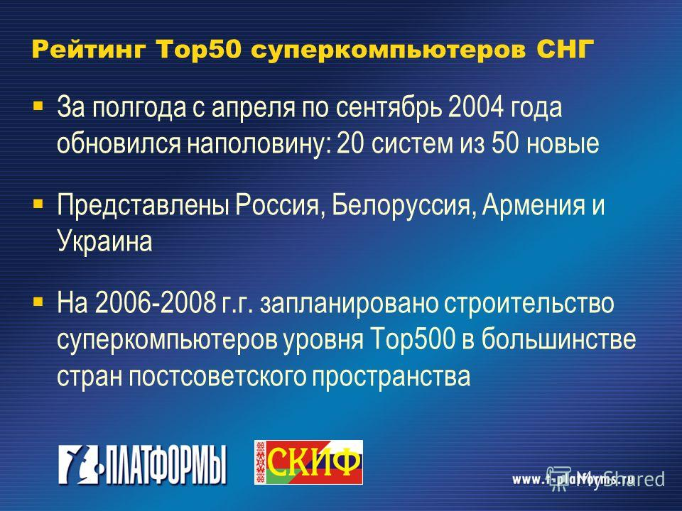 Рейтинг Тор 50 суперкомпьютеров СНГ За полгода с апреля по сентябрь 2004 года обновился наполовину: 20 систем из 50 новые Представлены Россия, Белоруссия, Армения и Украина На 2006-2008 г.г. запланировано строительство суперкомпьютеров уровня Тор 500