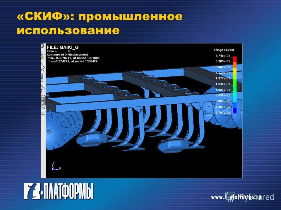 «СКИФ»: промышленное использование