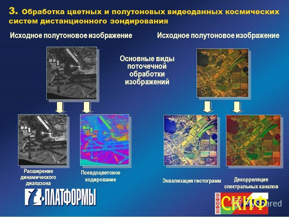Основные виды поточечной обработки изображений Исходное полутоновое изображение Расширение динамического диапазона Псевдоцветовое кодирование Исходное полутоновое изображение Декорреляция спектральных каналов Эквализация гистограмм 3. Обработка цветн
