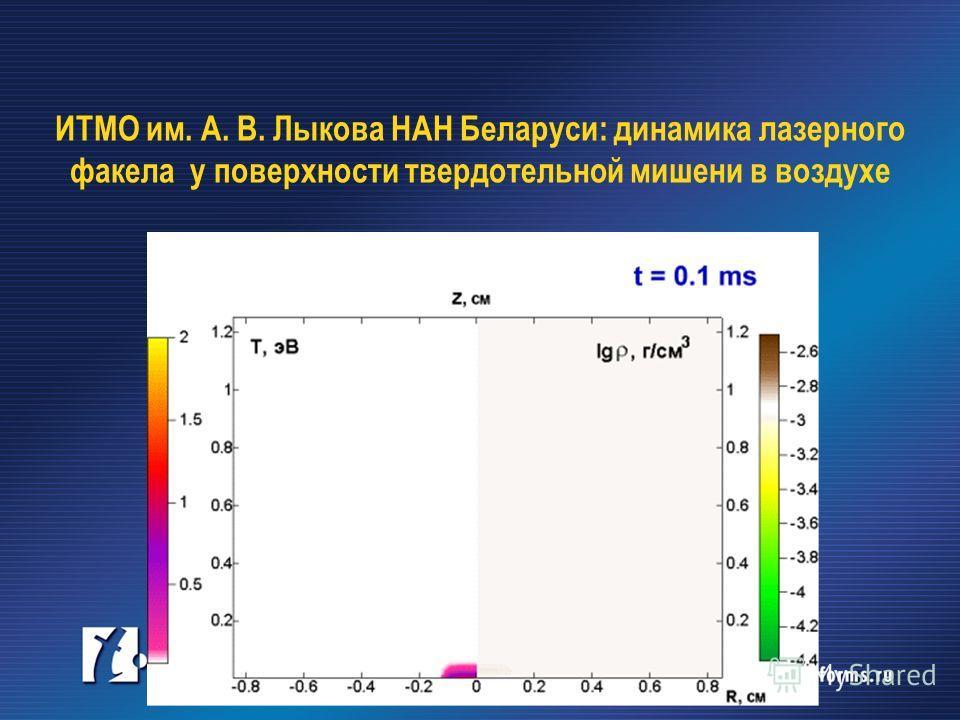 ИТМО им. А. В. Лыкова НАН Беларуси: динамика лазерного факела у поверхности твердотельной мишени в воздухе