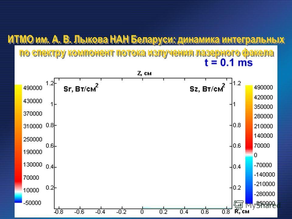 ИТМО им. А. В. Лыкова НАН Беларуси: динамика интегральных по спектру компонент потока излучения лазерного факела