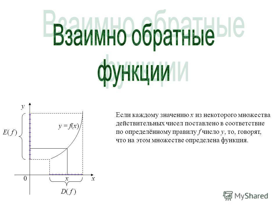 D( f ) E( f ) y = f(x) x y 0 х Если каждому значению х из некоторого множества действительных чисел поставлено в соответствие по определённому правилу f число у, то, говорят, что на этом множестве определена функция.