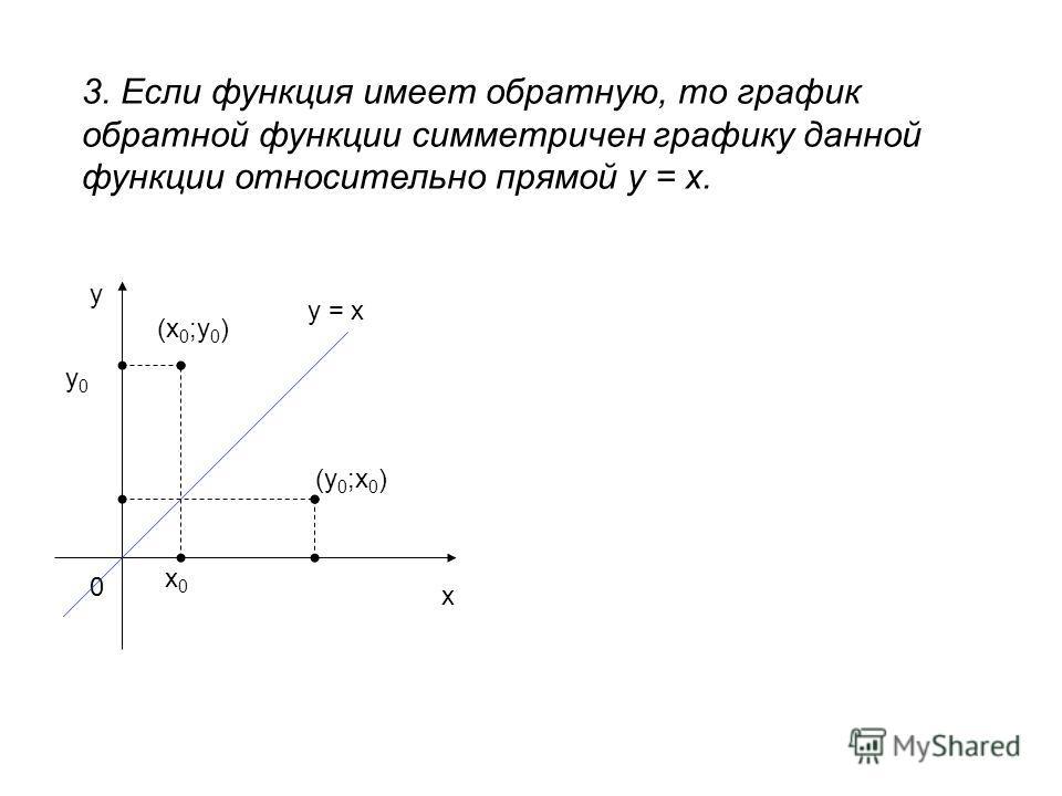 3. Если функция имеет обратную, то график обратной функции симметричен графику данной функции относительно прямой у = х. х у 0 (х 0 ;у 0 ) х 0 х 0 у 0 у 0 (у 0 ;х 0 ) у = х
