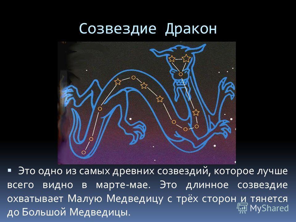 Созвездие Дракон Это одно из самых древних созвездий, которое лучше всего видно в марте-мае. Это длинное созвездие охватывает Малую Медведицу с трёх сторон и тянется до Большой Медведицы.