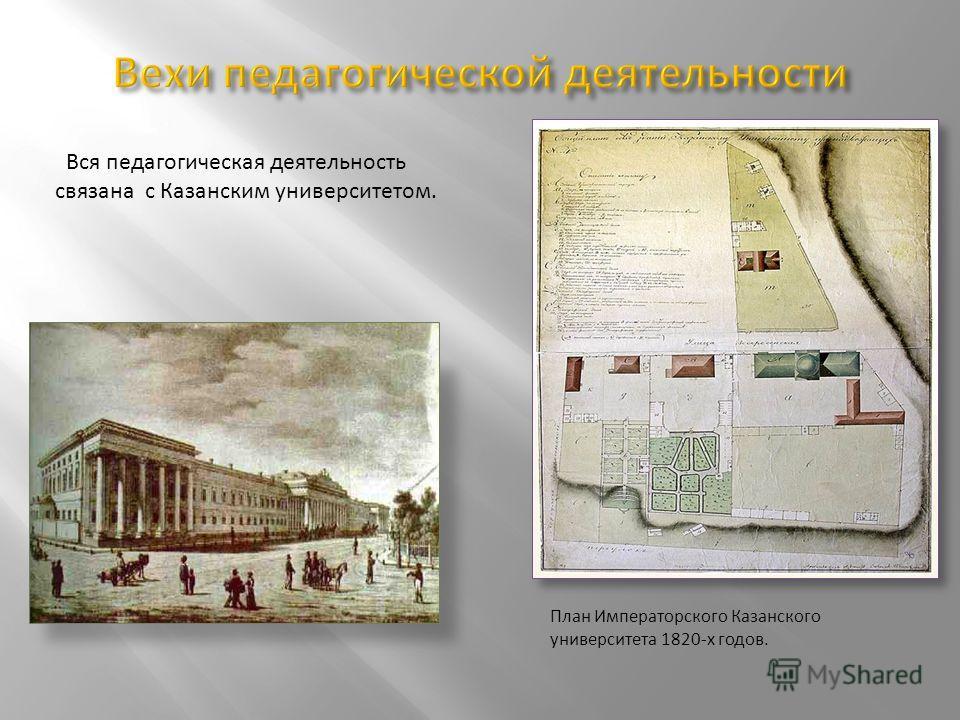 План Императорского Казанского университета 1820-х годов. Вся педагогическая деятельность связана с Казанским университетом.