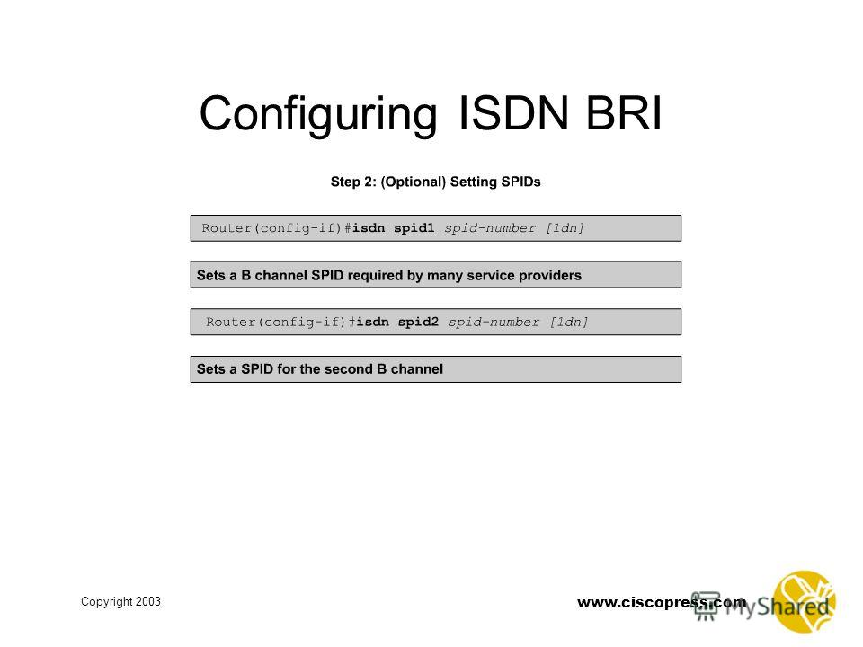 www.ciscopress.com Copyright 2003 Configuring ISDN BRI