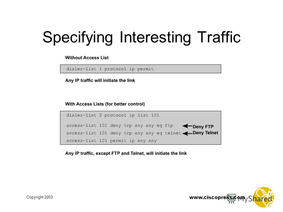 www.ciscopress.com Copyright 2003 Specifying Interesting Traffic
