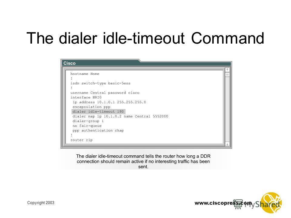 www.ciscopress.com Copyright 2003 The dialer idle-timeout Command