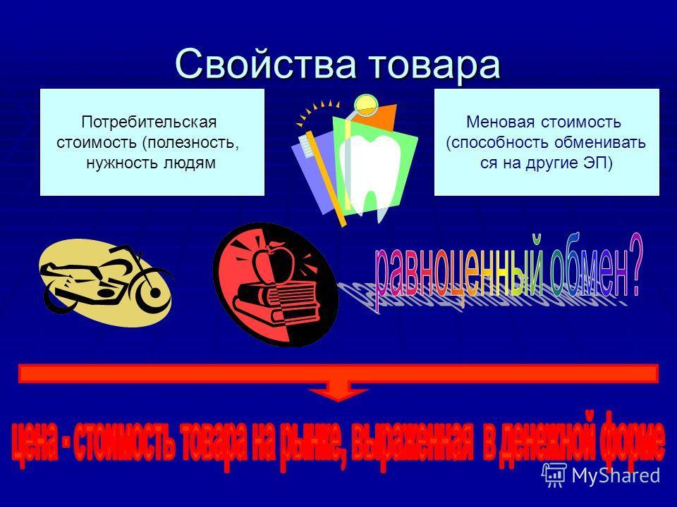 Свойства товара Меновая стоимость (способность обменивать ся на другие ЭП) Потребительская стоимость (полезность, нужность людям