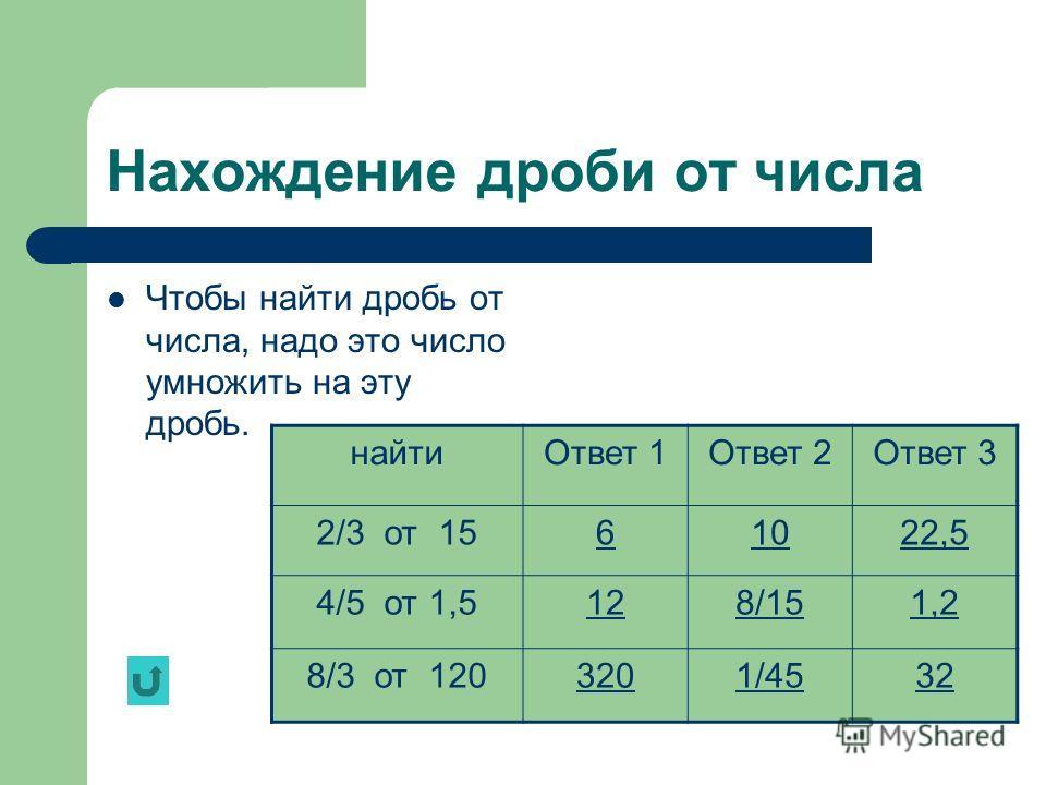 Нахождение дроби от числа Чтобы найти дробь от числа, надо это число умножить на эту дробь. найти Ответ 1Ответ 2Ответ 3 2/3 от 1561022,5 4/5 от 1,5128/151,2 8/3 от 1203201/4532