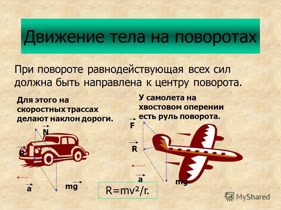 Движение тела на поворотах При повороте равнодействующая всех сил должна быть направлена к центру поворота. Для этого на скоростных трассах делают наклон дороги. У самолета на хвостовом оперении есть руль поворота. mg a N R F R a R=mv²/r.