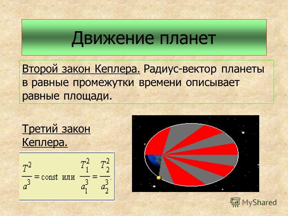 Движение планет Второй закон Кеплера. Радиус-вектор планеты в равные промежутки времени описывает равные площади. Третий закон Кеплера.