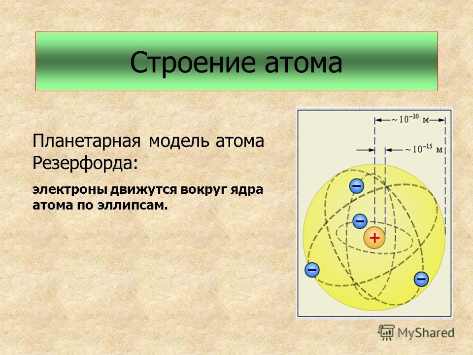Строение атома Планетарная модель атома Резерфорда: электроны движутся вокруг ядра атома по эллипсам.