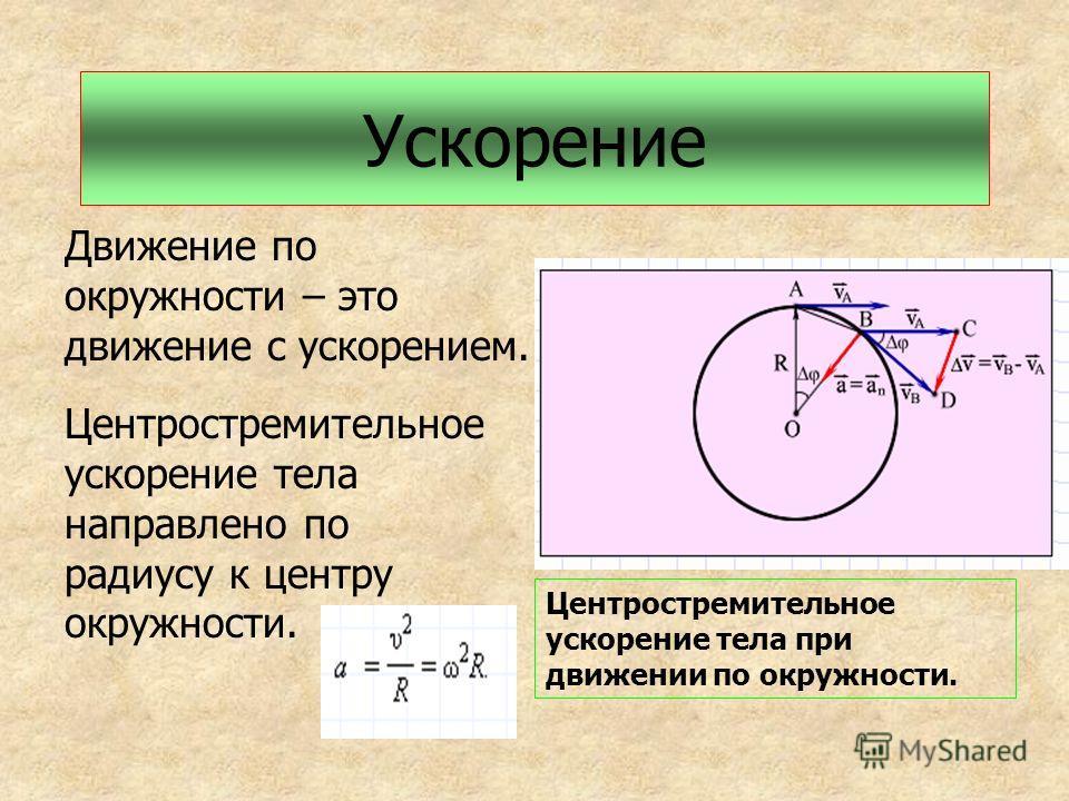 Ускорение Движение по окружности – это движение с ускорением. Центростремительное ускорение тела направлено по радиусу к центру окружности. Центростремительное ускорение тела при движении по окружности.