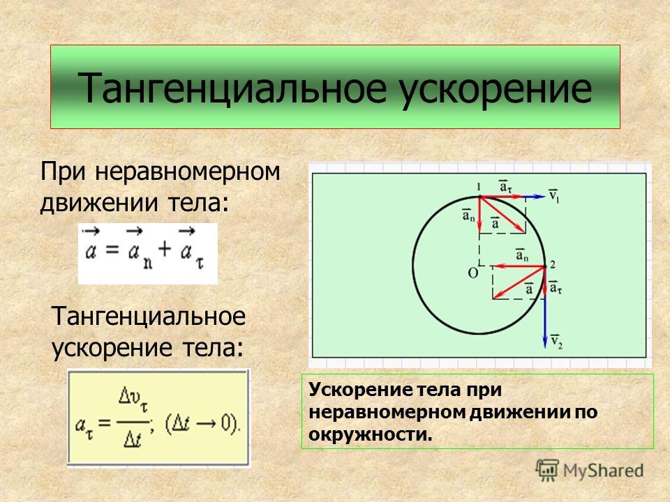 Тангенциальное ускорение Ускорение тела при неравномерном движении по окружности. При неравномерном движении тела: Тангенциальное ускорение тела: