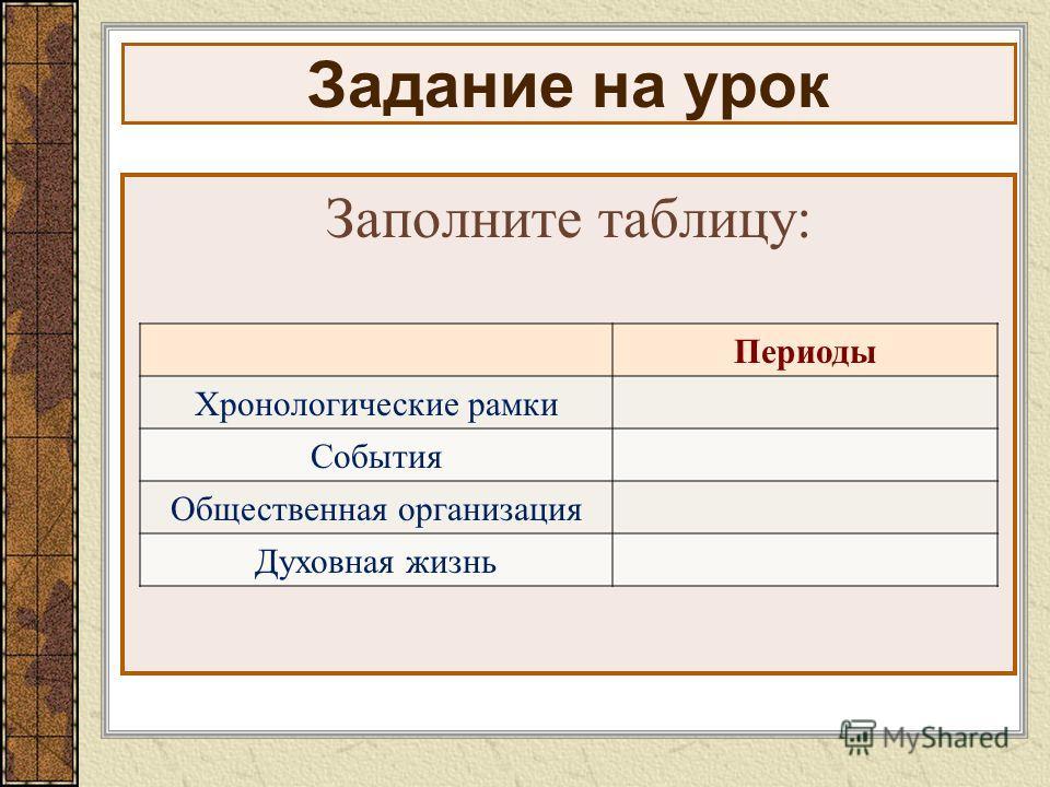 Задание на урок Заполните таблицу: Периоды Хронологические рамки События Общественная организация Духовная жизнь