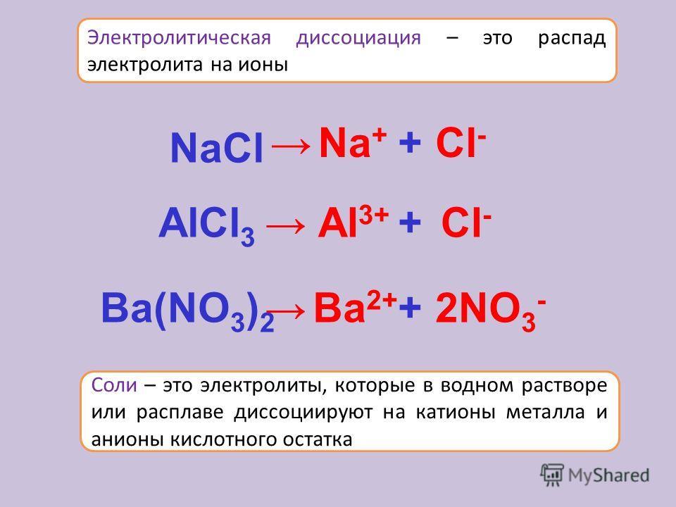 Электролитическая диссоциация – это распад электролита на ионы Соли – это электролиты, которые в водном растворе или расплаве диссоциируют на катионы металла и анионы кислотного остатка Ba(NO 3 ) 2 Ba 2+ +2NO 3 - Al 3+ Na + AlCl 3 NaСl + + Cl -