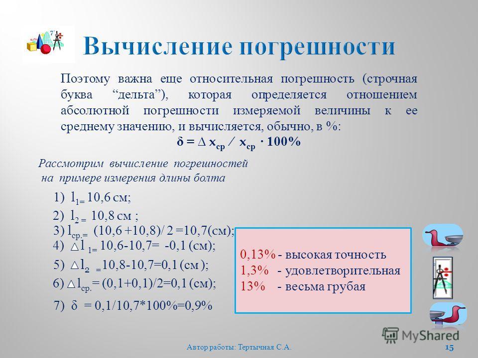 Рассмотрим вычисление погрешностей на примере измерения длины болта 1) l 1= 10,6 c м ; 2) l 2 = 10,8 c м ; 3) l ср.= (10,6 +10,8)/ 2 =10,7(c м ); 4) l 1= 10,6-10,7= -0,1 (c м ); 5) l 2 = 10,8-10,7=0,1 (cм ); 6) l ср. = (0,1+0,1)/2=0,1 (cм); 7) δ = 0,