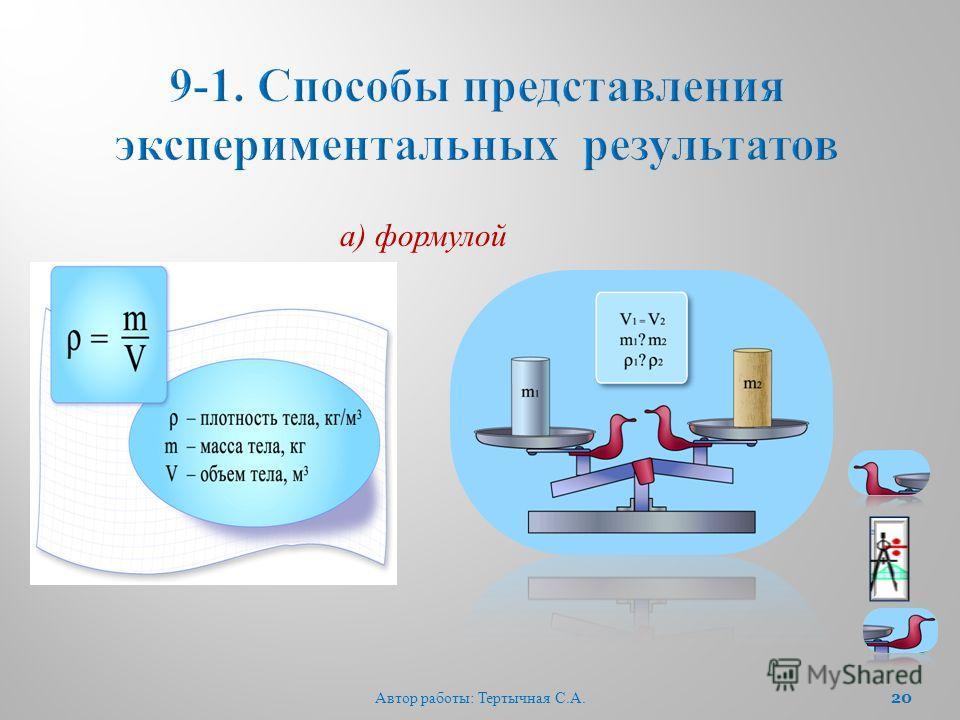 а ) формулой 20 Автор работы : Тертычная С. А.