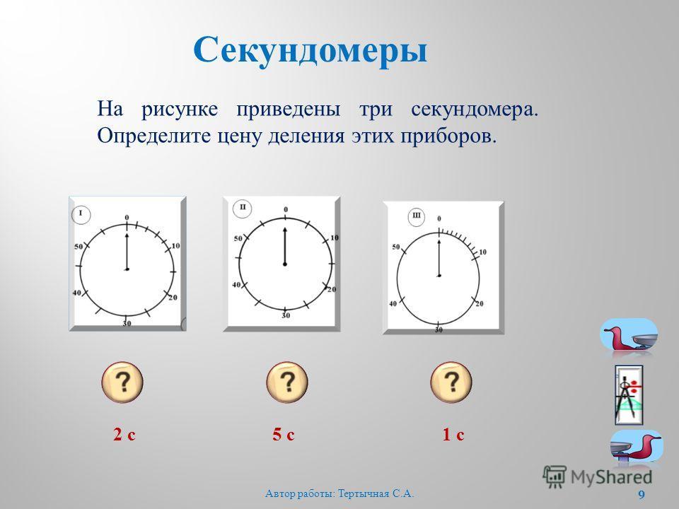 На рисунке приведены три секундомера. Определите цену деления этих приборов. Секундомеры 2 с 5 с 1 с 9 Автор работы : Тертычная С. А.