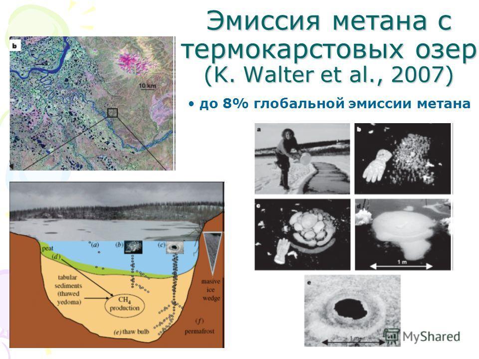 Эмиссия метана с термокарстовых озер (K. Walter et al., 2007) до 8% глобальной эмиссии метана