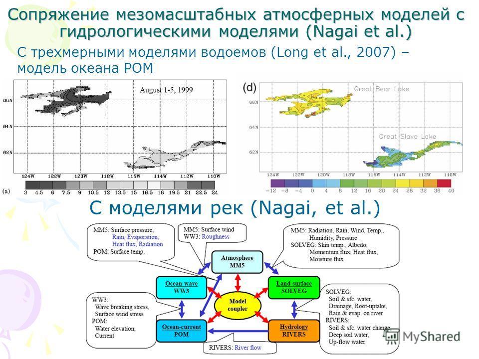 Сопряжение мезомасштабных атмосферных моделей с гидрологическими моделями (Nagai et al.) С трехмерными моделями водоемов (Long et al., 2007) – модель океана POM С моделями рек (Nagai, et al.)