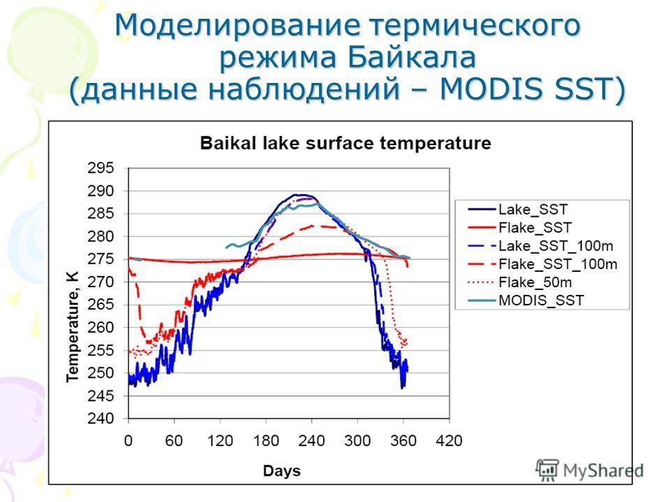 Моделирование термического режима Байкала (данные наблюдений – MODIS SST)