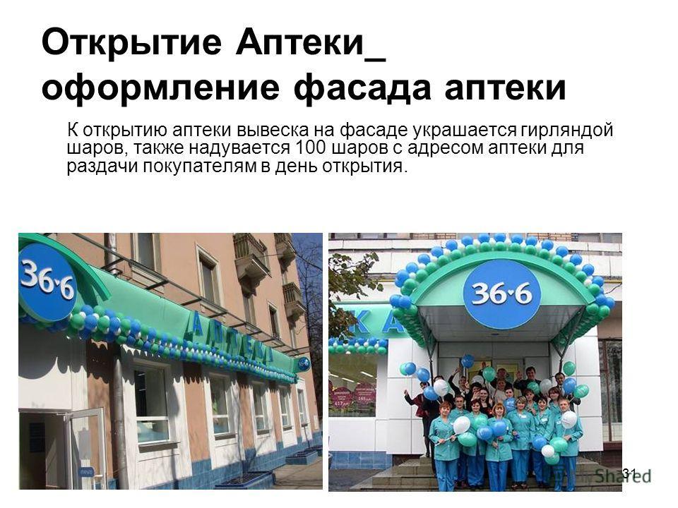 131 Открытие Аптеки_ оформление фасада аптеки К открытию аптеки вывеска на фасаде украшается гирляндой шаров, также надувается 100 шаров с адресом аптеки для раздачи покупателям в день открытия.
