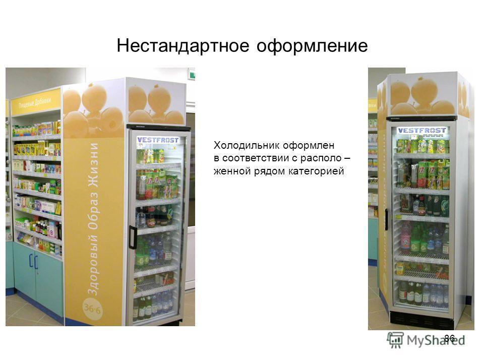 86 Нестандартное оформление Холодильник оформлен в соответствии с располо – женной рядом категорией