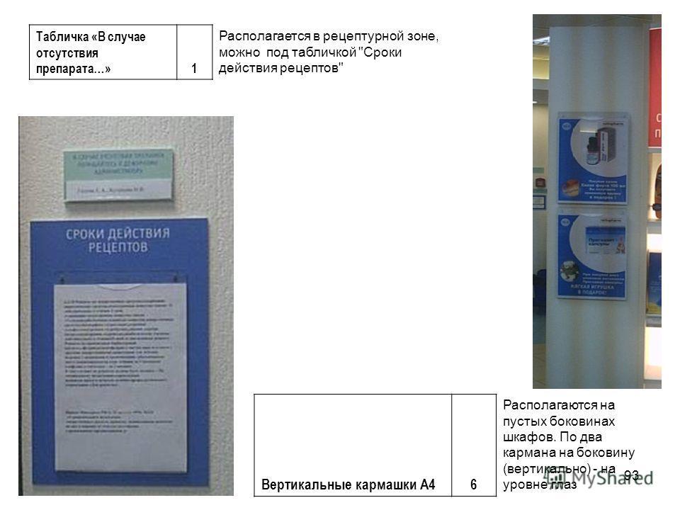 93 Табличка «В случае отсутствия препарата…»1 Располагается в рецептурной зоне, можно под табличкой