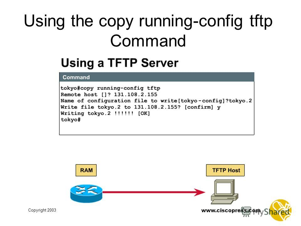www.ciscopress.com Copyright 2003 Using the copy running-config tftp Command