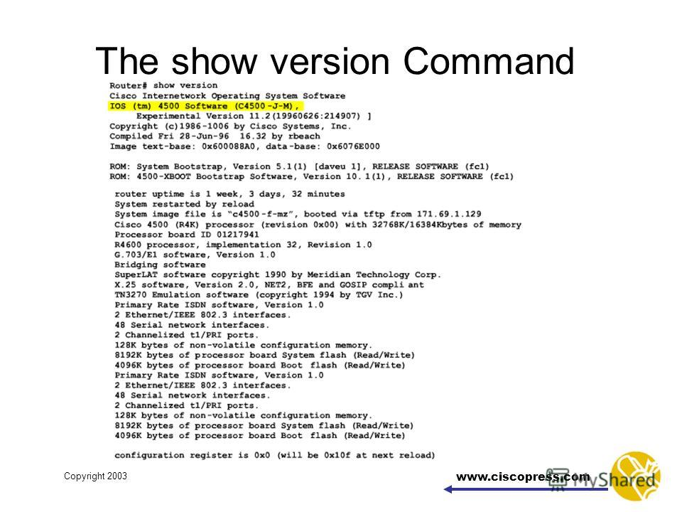 www.ciscopress.com Copyright 2003 The show version Command