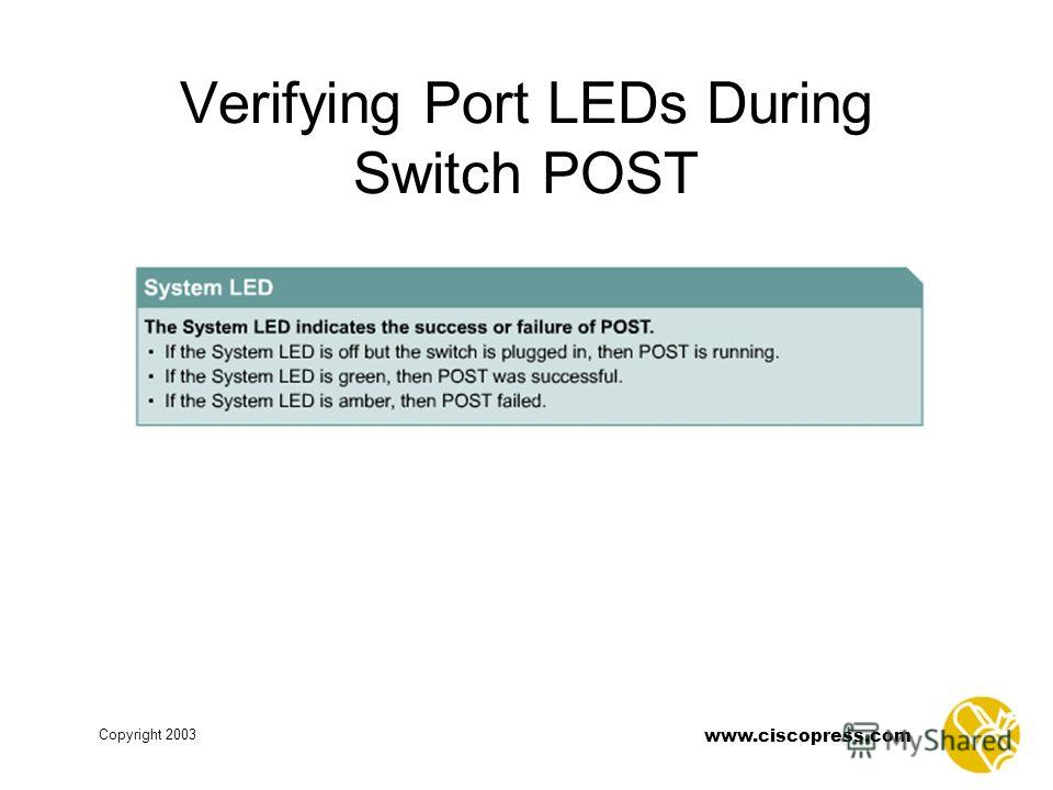 www.ciscopress.com Copyright 2003 Verifying Port LEDs During Switch POST