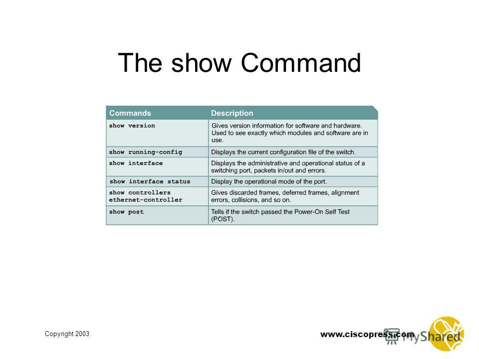 www.ciscopress.com Copyright 2003 The show Command