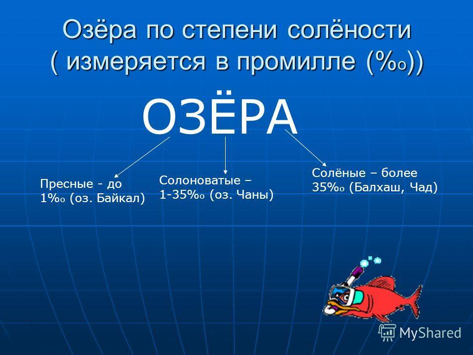 Озёра по степени солёности ( измеряется в промилле (% о )) ОЗЁРА Пресные - до 1% о (оз. Байкал) Солоноватые – 1-35% о (оз. Чаны) Солёные – более 35% о (Балхаш, Чад)
