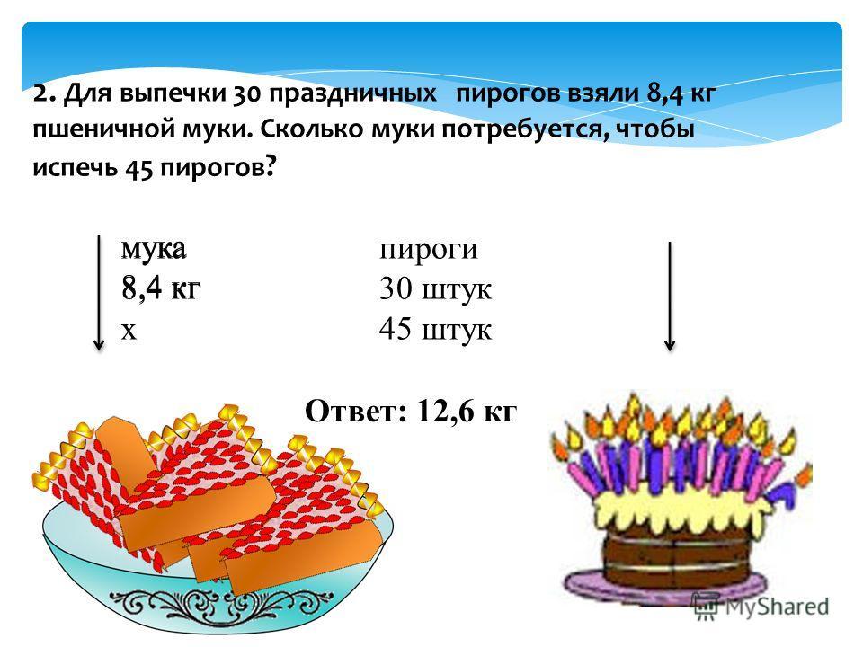 2. Для выпечки 30 праздничных пирогов взяли 8,4 кг пшеничной муки. Сколько муки потребуется, чтобы испечь 45 пирогов ? мука 8,4 кг х пироги 30 штук 45 штук Ответ: 12,6 кг мука 8,4 кг