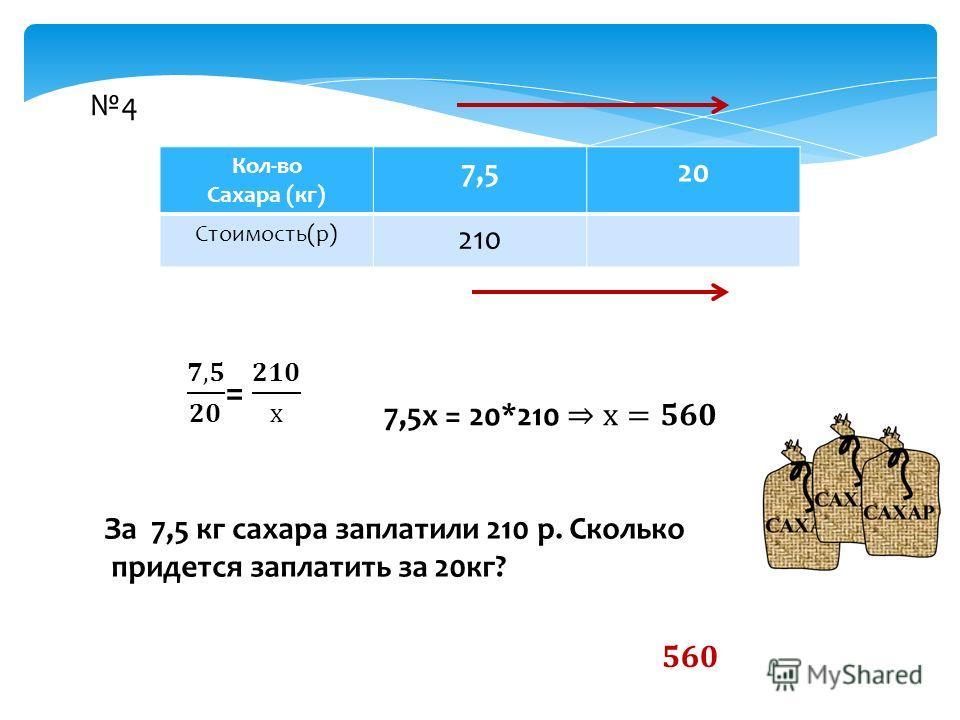 4 Кол-во Сахара (кг) 7,520 Стоимость(р) 210 За 7,5 кг сахара заплатили 210 р. Сколько придется заплатить за 20 кг?