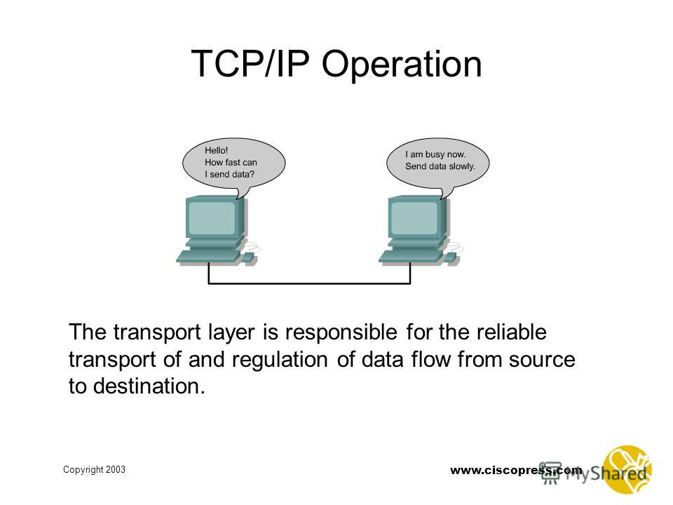 www.ciscopress.com Copyright 2003 TCP/IP Operation The transport layer is responsible for the reliable transport of and regulation of data flow from source to destination.