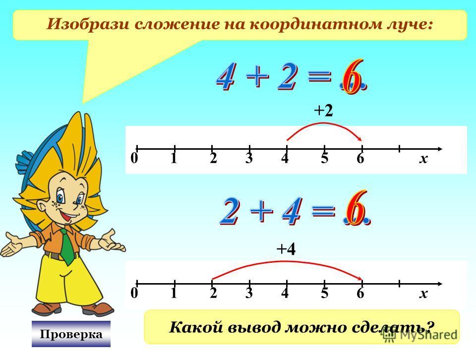 Изобрази сложение на координатном луче: 0 1 2 3 4 5 6 х +2 Проверка 0 1 2 3 4 5 6 х +4 Какой вывод можно сделать?