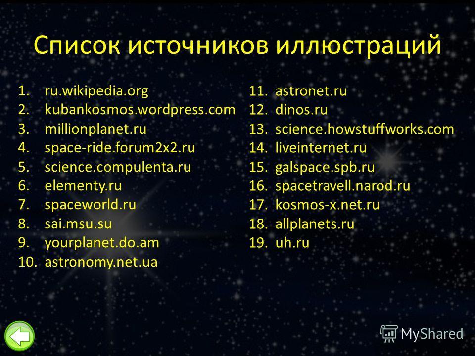 Список источников иллюстраций 1.ru.wikipedia.org 2.kubankosmos.wordpress.com 3.millionplanet.ru 4.space-ride.forum2x2. ru 5.science.compulenta.ru 6.elementy.ru 7.spaceworld.ru 8.sai.msu.su 9.yourplanet.do.am 10.astronomy.net.ua 11.astronet.ru 12.dino