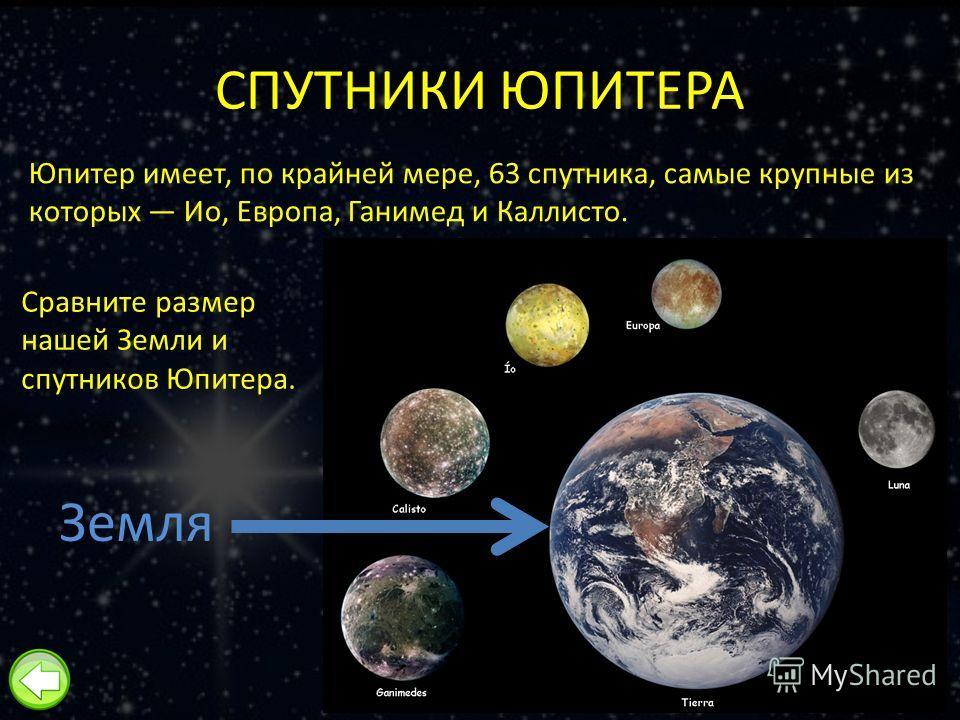 СПУТНИКИ ЮПИТЕРА Юпитер имеет, по крайней мере, 63 спутника, самые крупные из которых Ио, Европа, Ганимед и Каллисто. Земля Сравните размер нашей Земли и спутников Юпитера.