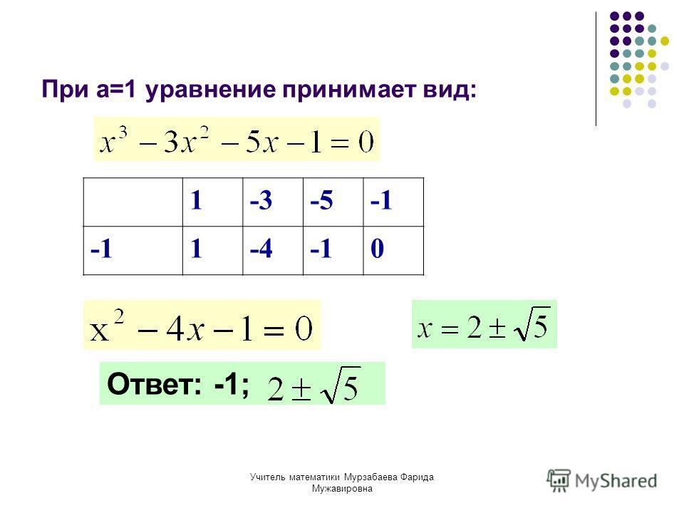 Учитель математики Мурзабаева Фарида Мужавировна При а=1 уравнение принимает вид: 1-3-5 1-40 Ответ: -1;