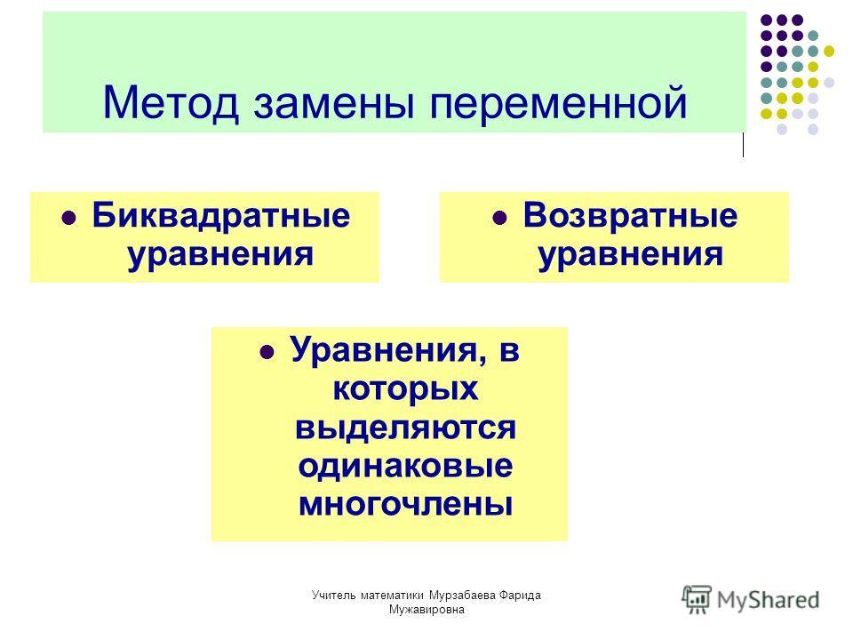 Учитель математики Мурзабаева Фарида Мужавировна Метод замены переменной Биквадратные уравнения Возвратные уравнения Уравнения, в которых выделяются одинаковые многочлены