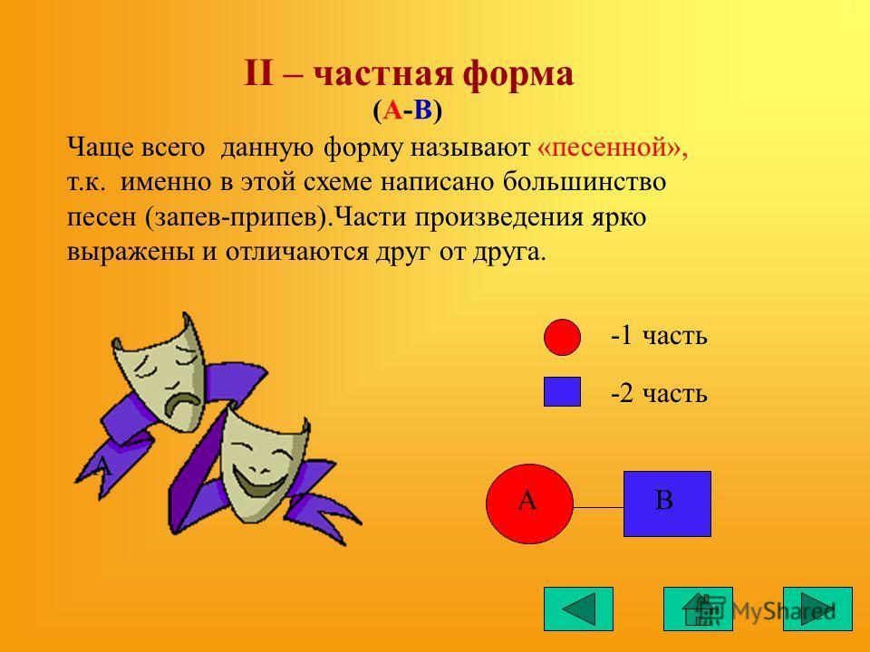II – частная форма Чаще всего данную форму называют «песенной», т.к. именно в этой схеме написано большинство песен (запев-припев).Части произведения ярко выражены и отличаются друг от друга. -1 часть -2 часть (А-В)(А-В) А АВ