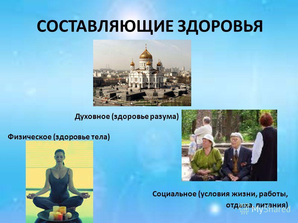 СОСТАВЛЯЮЩИЕ ЗДОРОВЬЯ Духовное (здоровье разума) Физическое (здоровье тела) Социальное (условия жизни, работы, отдыха, питания)