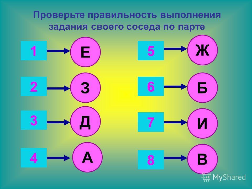 1 2 3 4 5 6 7 Проверьте правильность выполнения задания своего соседа по парте 8 Е А З Д Ж Б И В