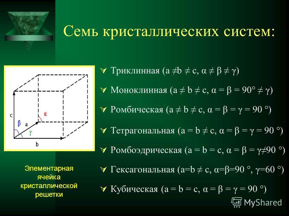 Семь кристаллических систем: Триклинная (a b c, α β γ) Моноклинная (a b c, α = β = 90° γ) Ромбическая (a b c, α = β = γ = 90 °) Тетрагональная (a = b c, α = β = γ = 90 °) Ромбоэдрическая (a = b = c, α = β = γ90 °) Гексагональная (a=b c, α=β=90 °, γ=6